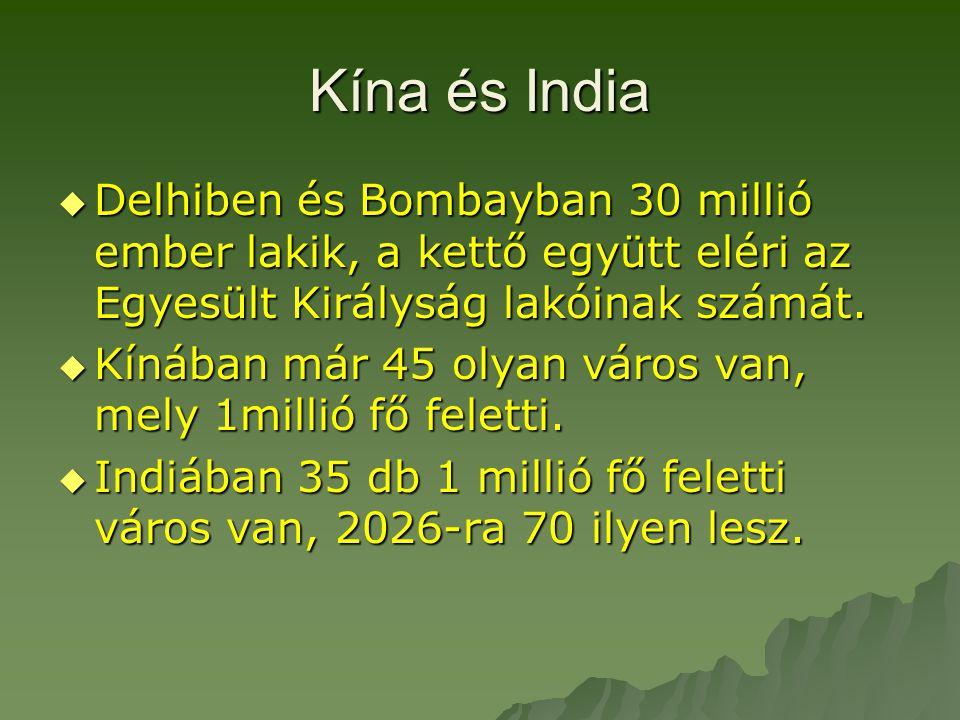 Kína és India Delhiben és Bombayban 30 millió ember lakik, a kettő együtt eléri az Egyesült Királyság lakóinak számát.