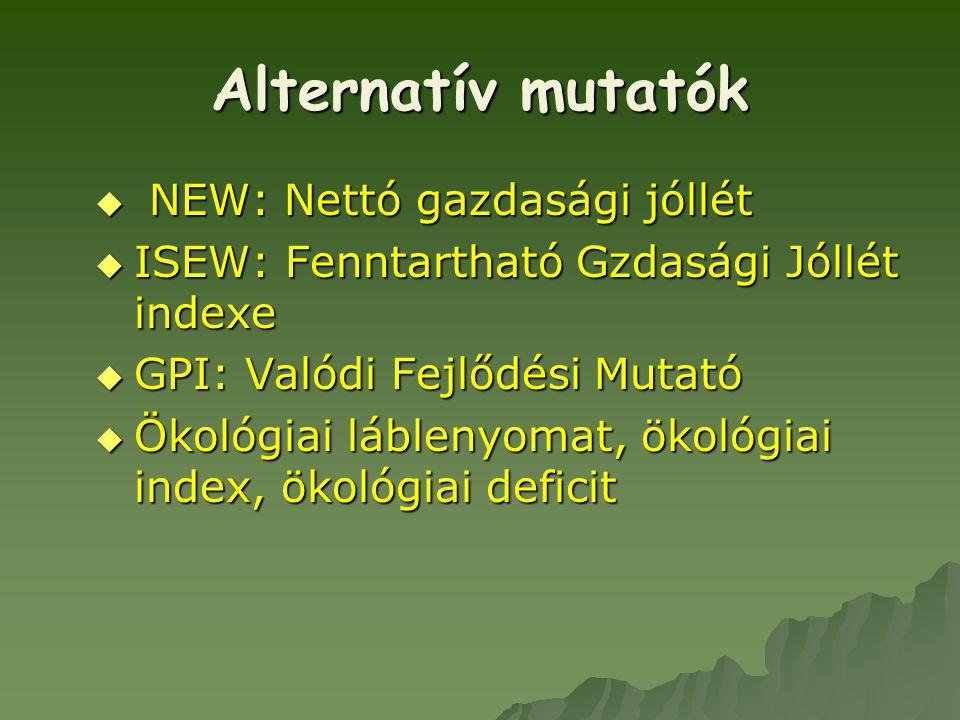 Alternatív mutatók NEW: Nettó gazdasági jóllét