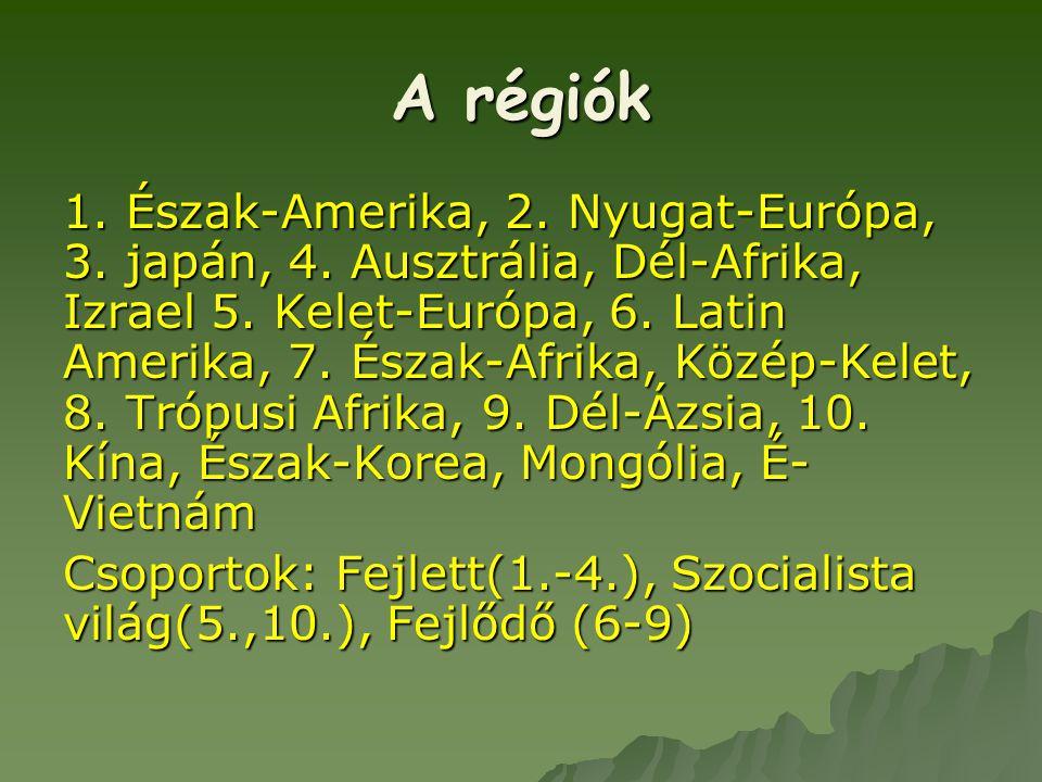 A régiók