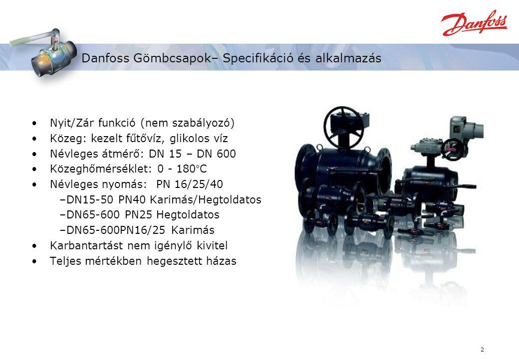 Danfoss Gömbcsapok– Specifikáció és alkalmazás