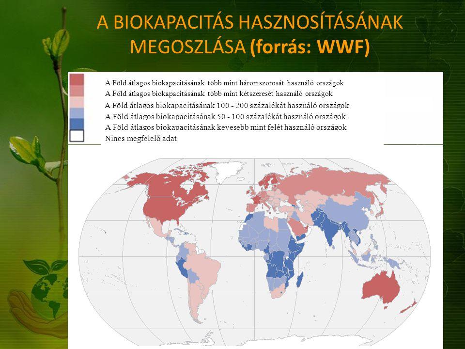 A BIOKAPACITÁS HASZNOSÍTÁSÁNAK MEGOSZLÁSA (forrás: WWF)