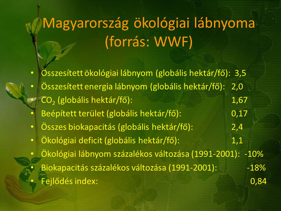 Magyarország ökológiai lábnyoma (forrás: WWF)