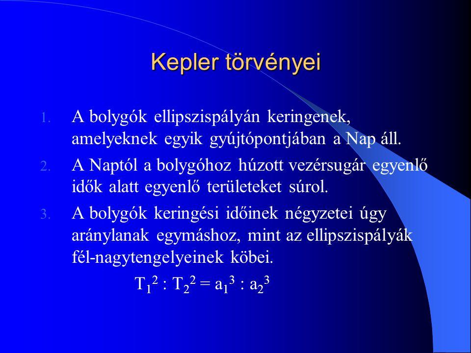 Kepler törvényei A bolygók ellipszispályán keringenek, amelyeknek egyik gyújtópontjában a Nap áll.