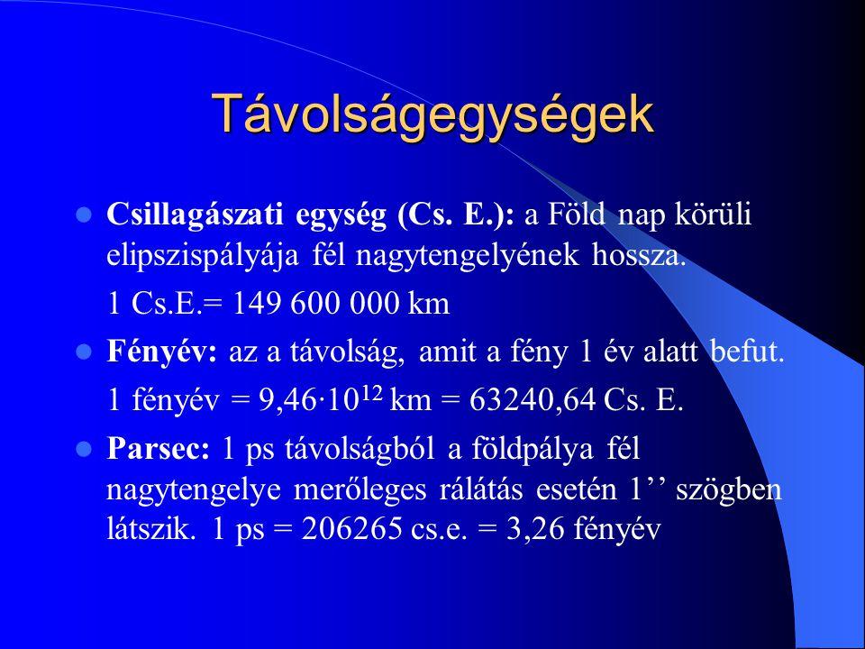 Távolságegységek Csillagászati egység (Cs. E.): a Föld nap körüli elipszispályája fél nagytengelyének hossza.