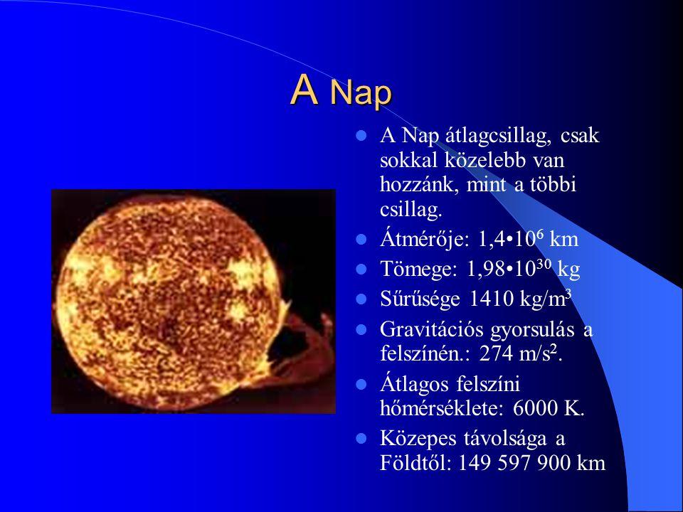 A Nap A Nap átlagcsillag, csak sokkal közelebb van hozzánk, mint a többi csillag. Átmérője: 1,4•106 km.