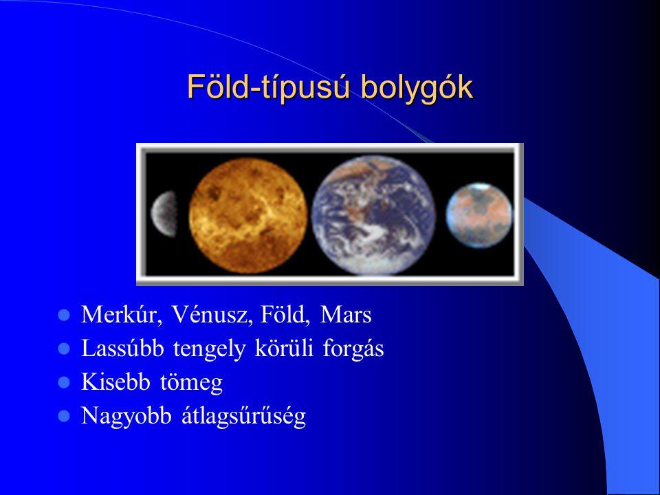 Föld-típusú bolygók Merkúr, Vénusz, Föld, Mars