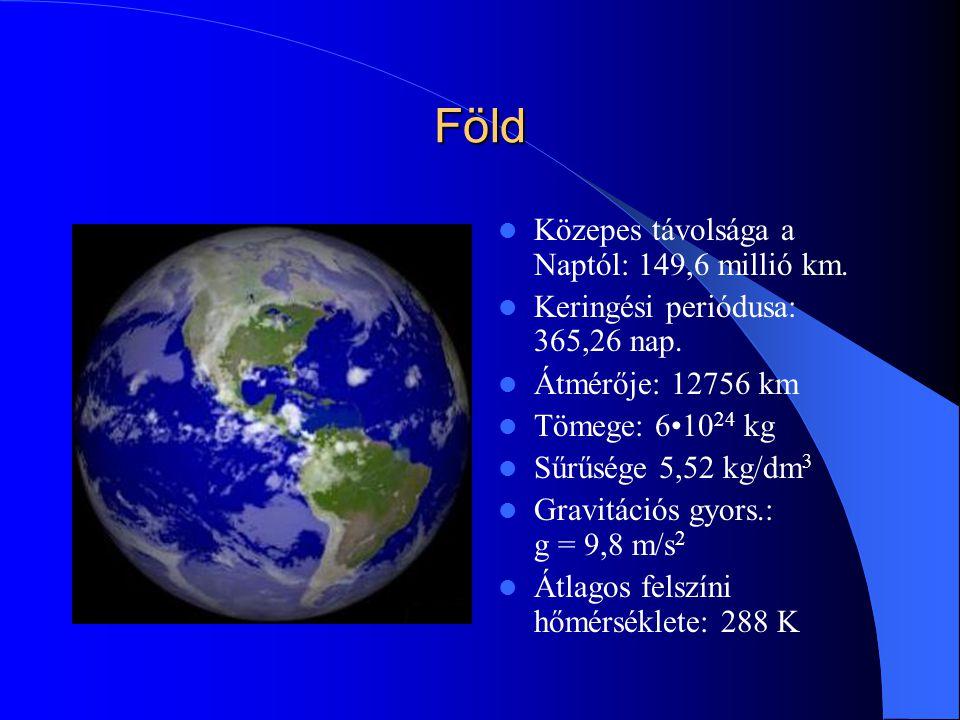 Föld Közepes távolsága a Naptól: 149,6 millió km.