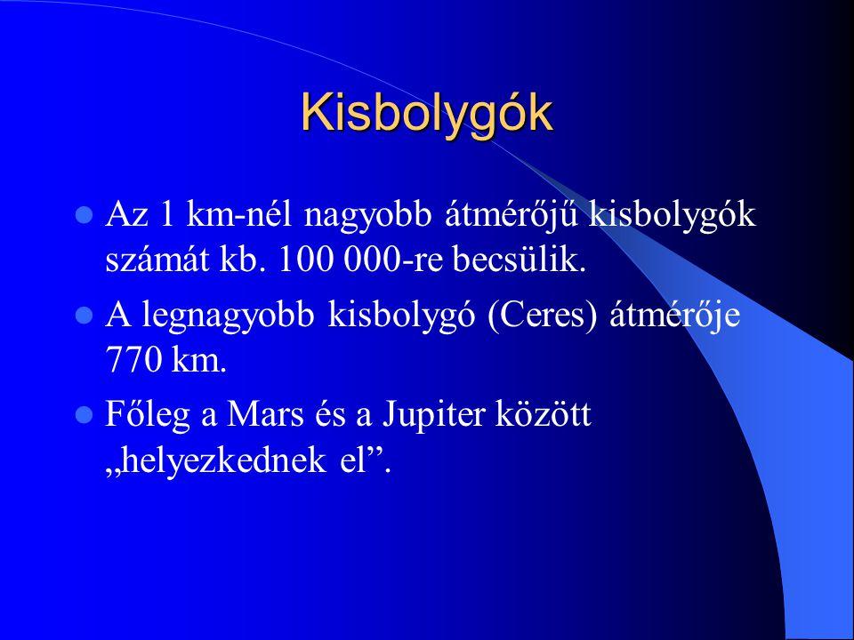 Kisbolygók Az 1 km-nél nagyobb átmérőjű kisbolygók számát kb. 100 000-re becsülik. A legnagyobb kisbolygó (Ceres) átmérője 770 km.