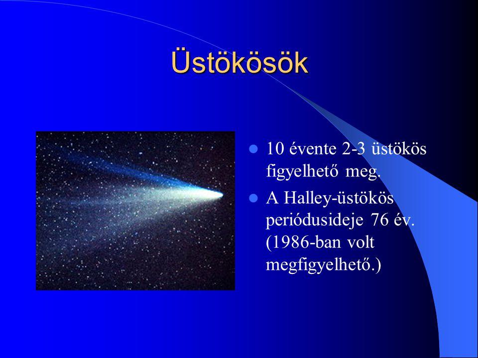 Üstökösök 10 évente 2-3 üstökös figyelhető meg.