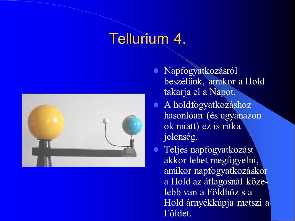 Tellurium 4. Napfogyatkozásról beszélünk, amikor a Hold takarja el a Napot.