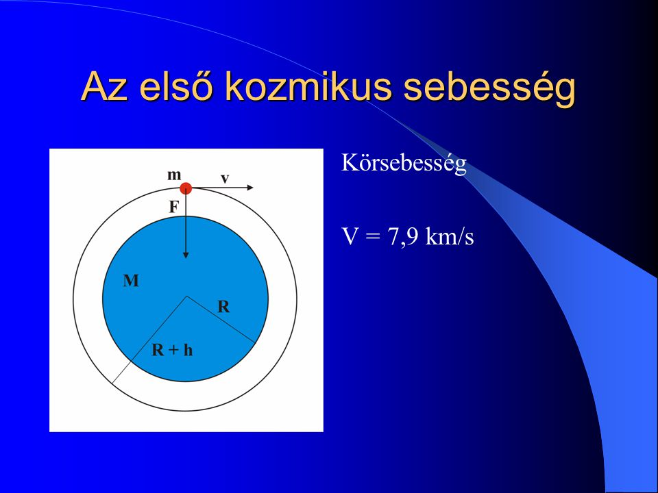 Az első kozmikus sebesség