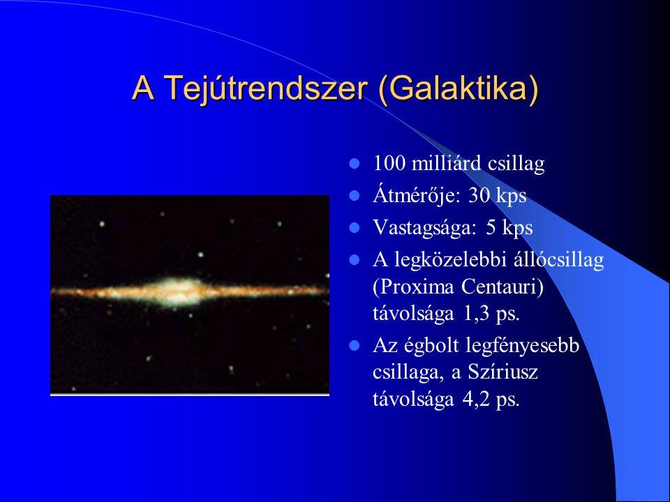 A Tejútrendszer (Galaktika)