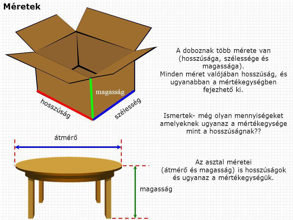 Méretek magasság A doboznak több mérete van