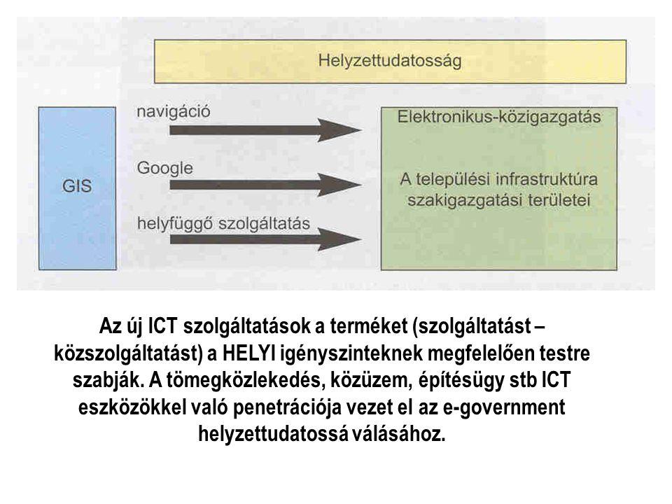 Az új ICT szolgáltatások a terméket (szolgáltatást – közszolgáltatást) a HELYI igényszinteknek megfelelően testre szabják.
