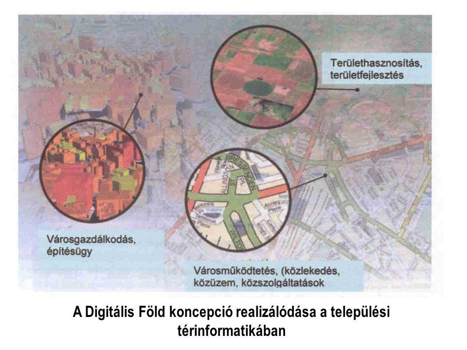 A Digitális Föld koncepció realizálódása a települési térinformatikában