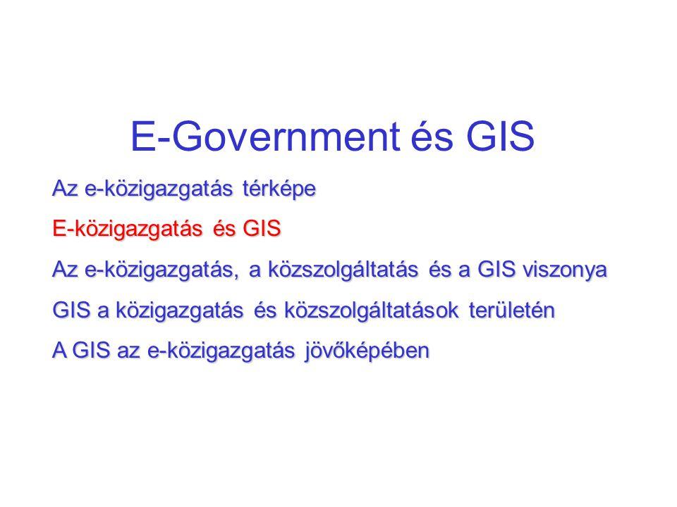E-Government és GIS Az e-közigazgatás térképe E-közigazgatás és GIS
