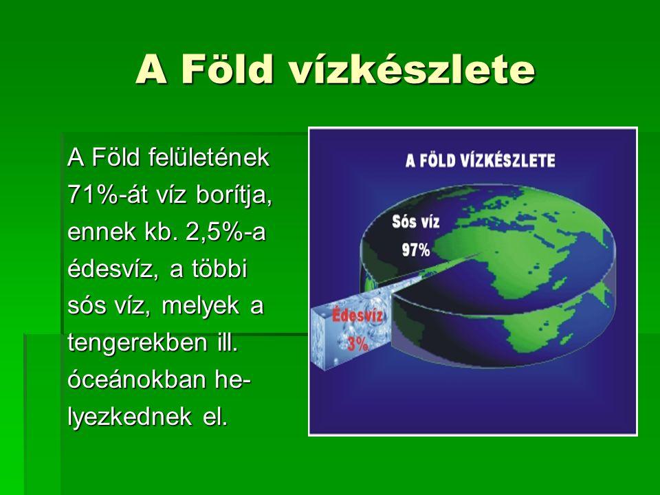 A Föld vízkészlete A Föld felületének 71%-át víz borítja,
