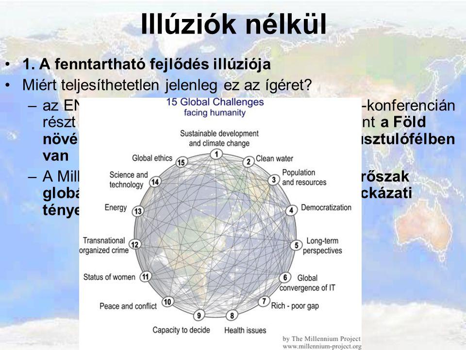 Illúziók nélkül 1. A fenntartható fejlődés illúziója