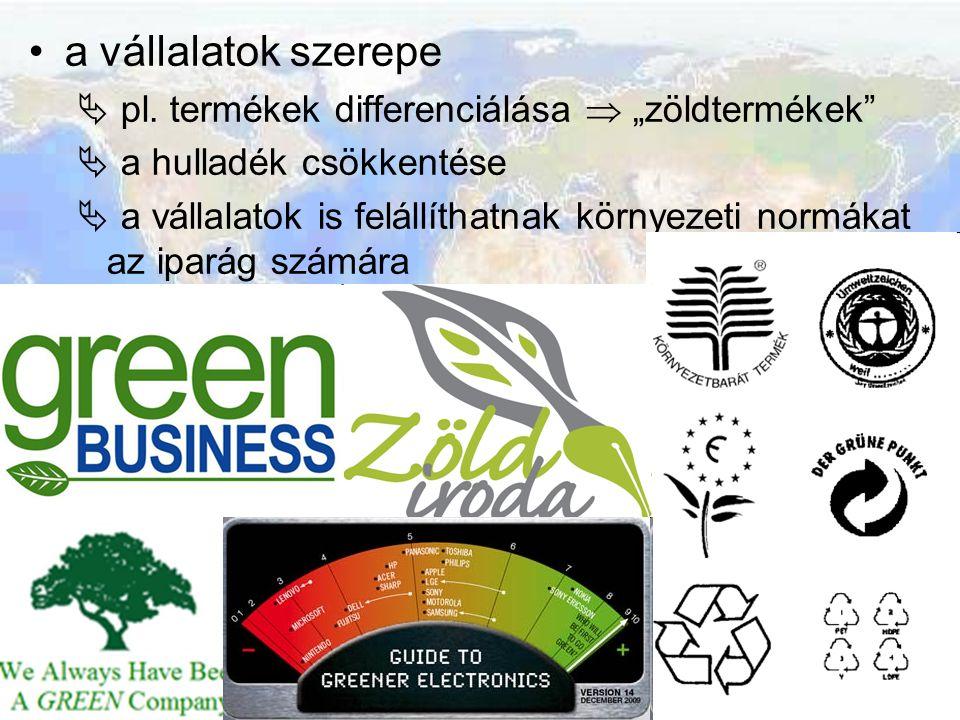 """a vállalatok szerepe  pl. termékek differenciálása  """"zöldtermékek"""