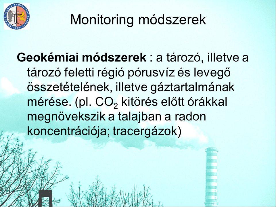 Monitoring módszerek