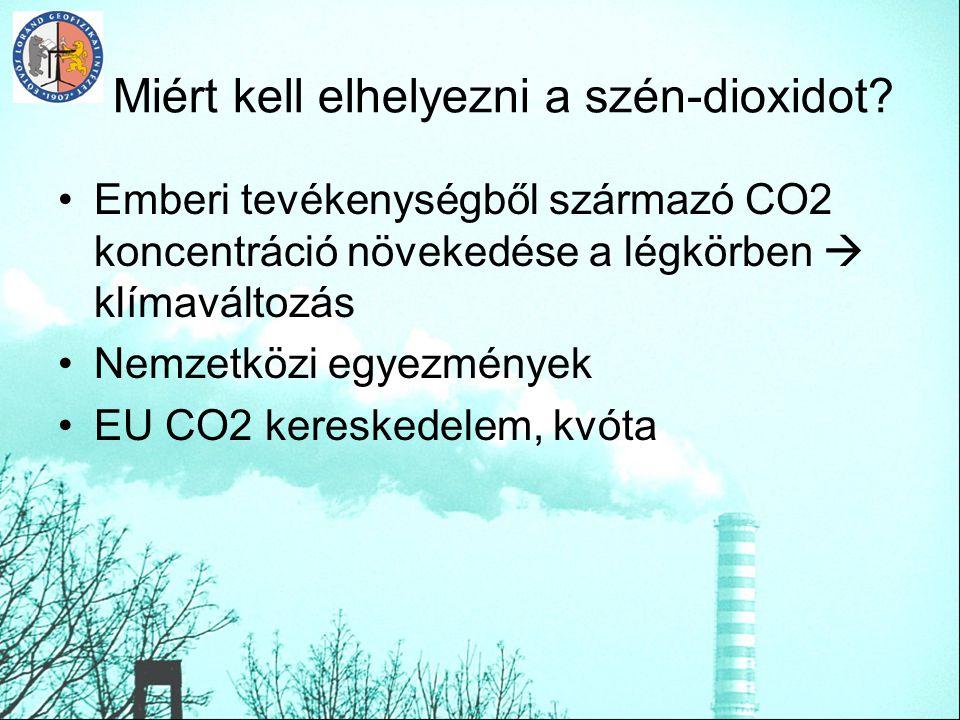 Miért kell elhelyezni a szén-dioxidot