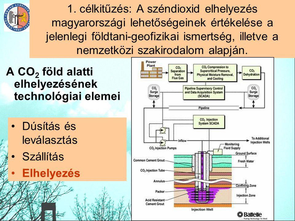 1. célkitűzés: A széndioxid elhelyezés magyarországi lehetőségeinek értékelése a jelenlegi földtani-geofizikai ismertség, illetve a nemzetközi szakirodalom alapján.