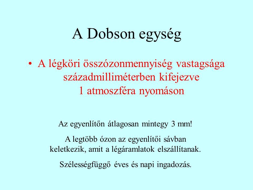A Dobson egység A légköri összózonmennyiség vastagsága századmilliméterben kifejezve 1 atmoszféra nyomáson.