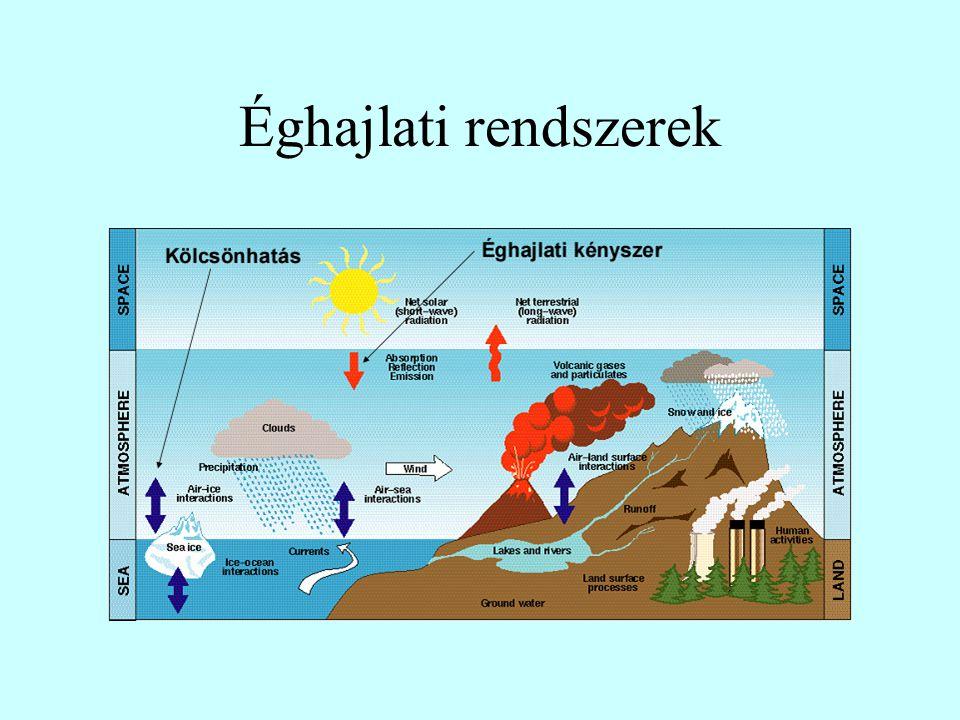 Éghajlati rendszerek