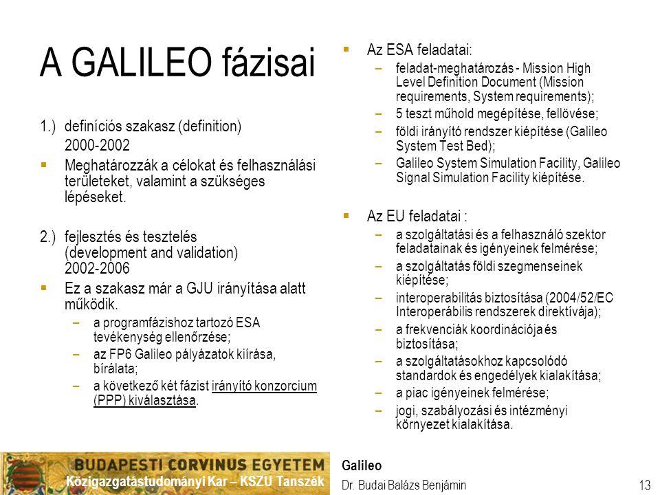 A GALILEO fázisai Az ESA feladatai: