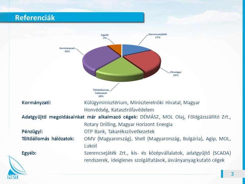 Referenciák Kormányzati: Külügyminisztérium, Miniszterelnöki Hivatal, Magyar Honvédség, Katasztrófavédelem.