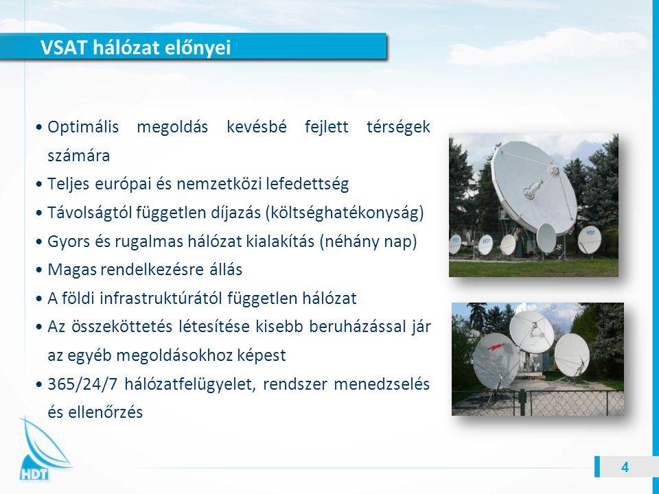 VSAT hálózat előnyei Optimális megoldás kevésbé fejlett térségek számára. Teljes európai és nemzetközi lefedettség.