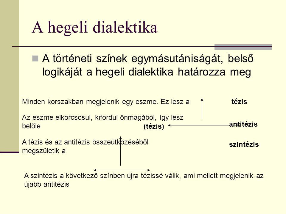A hegeli dialektika A történeti színek egymásutániságát, belső logikáját a hegeli dialektika határozza meg.