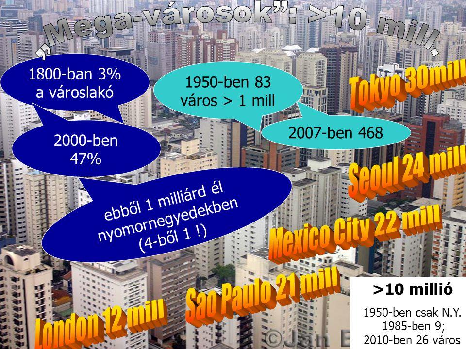 """""""Mega-városok : >10 mill."""