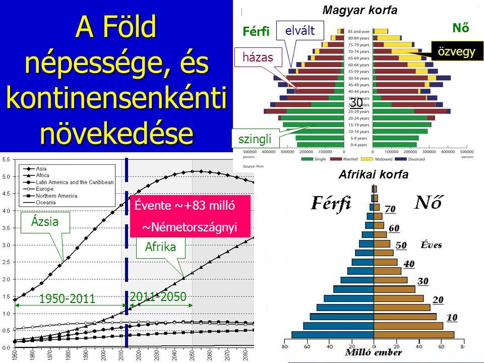 A Föld népessége, és kontinensenkénti növekedése