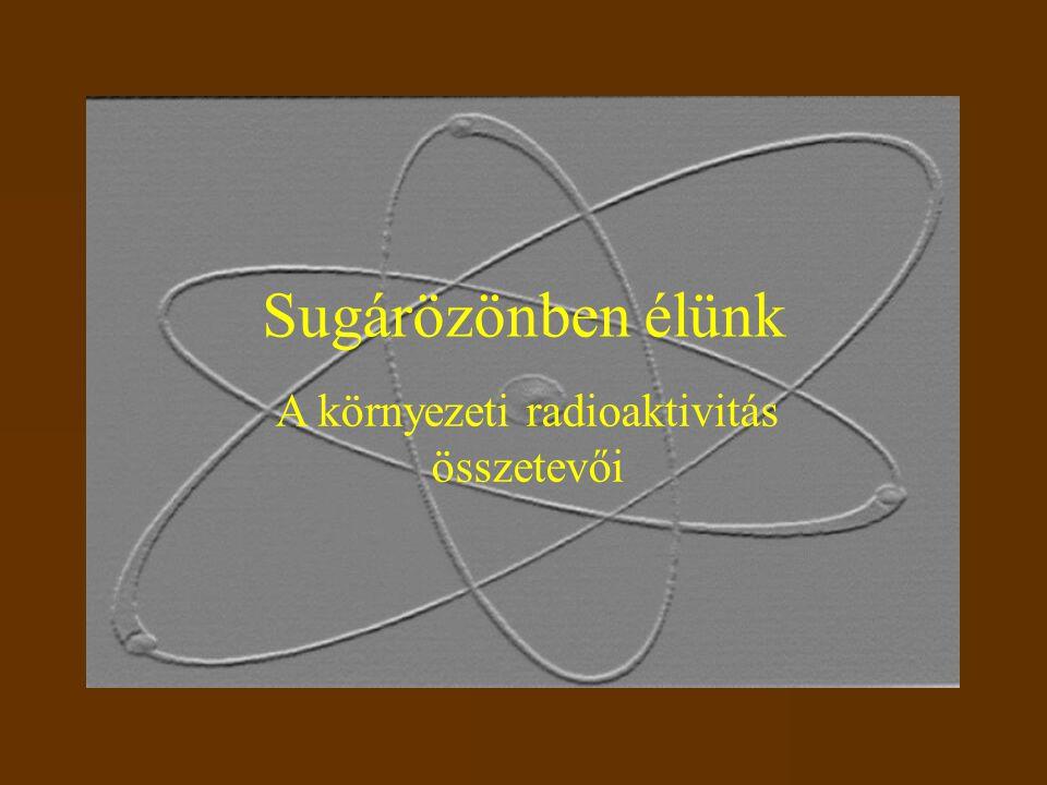 A környezeti radioaktivitás összetevői