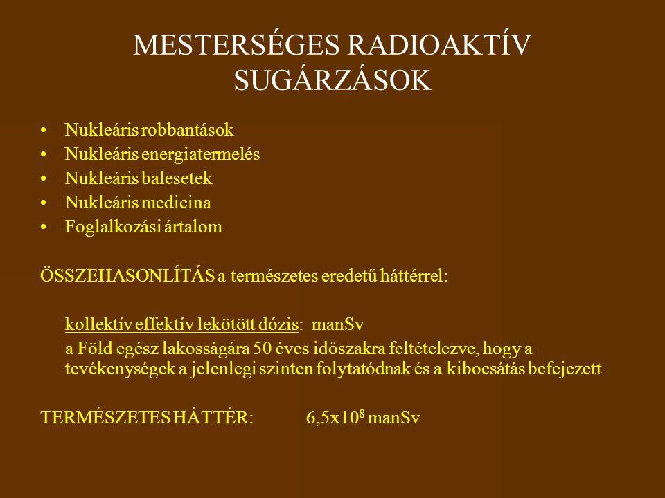 MESTERSÉGES RADIOAKTÍV SUGÁRZÁSOK
