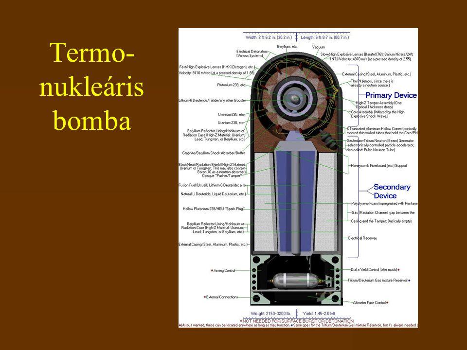 Termo- nukleáris bomba