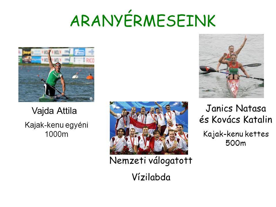 Janics Natasa és Kovács Katalin