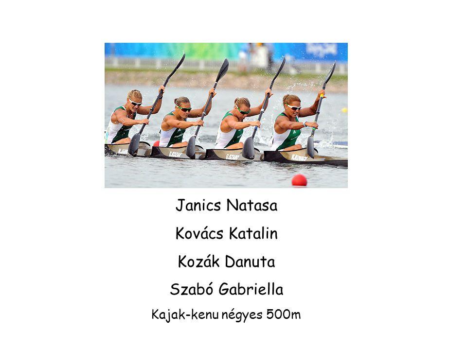 Janics Natasa Kovács Katalin Kozák Danuta Szabó Gabriella