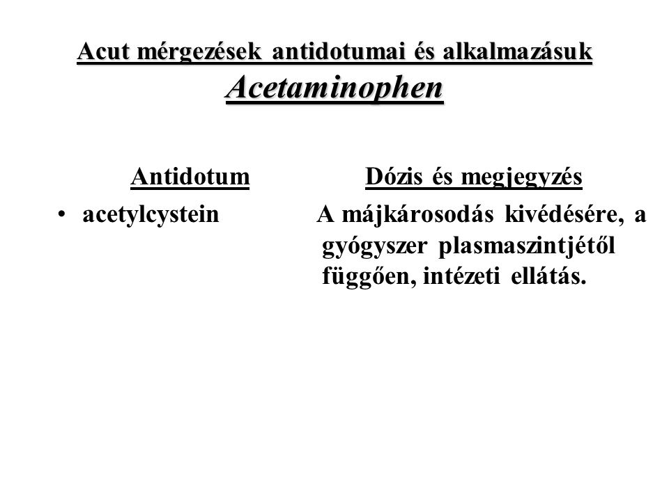 Acut mérgezések antidotumai és alkalmazásuk Acetaminophen