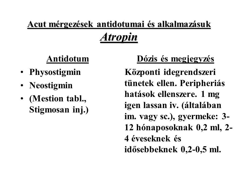 Acut mérgezések antidotumai és alkalmazásuk Atropin