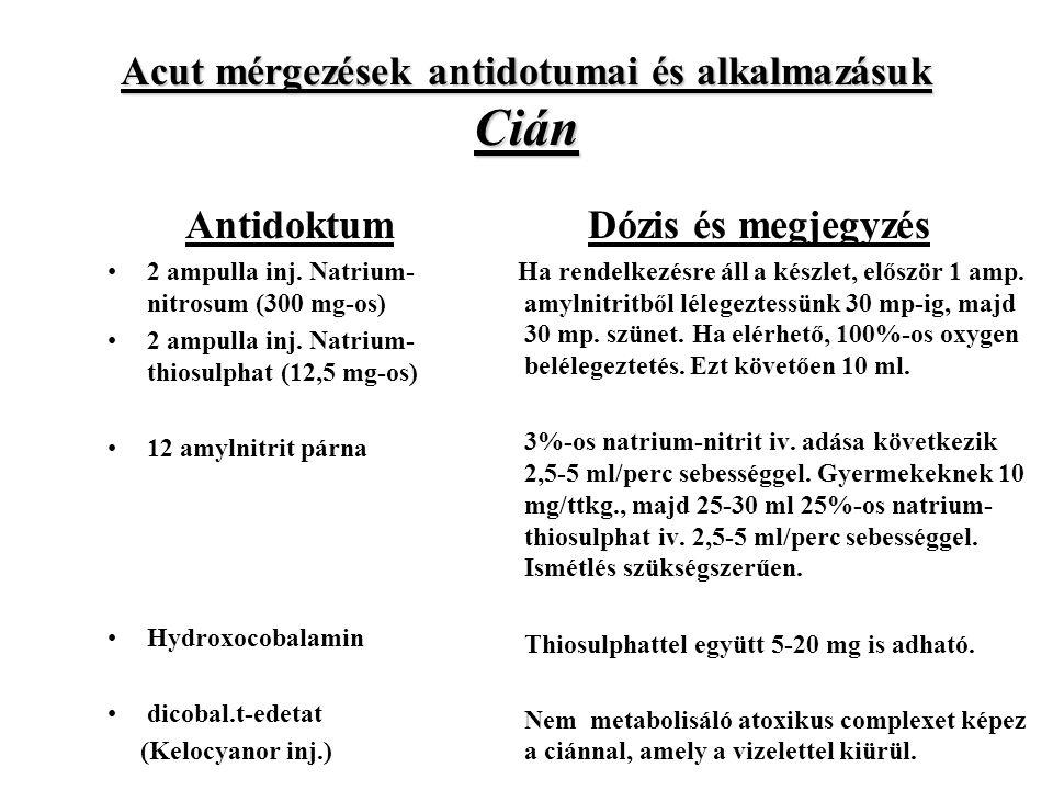 Acut mérgezések antidotumai és alkalmazásuk Cián