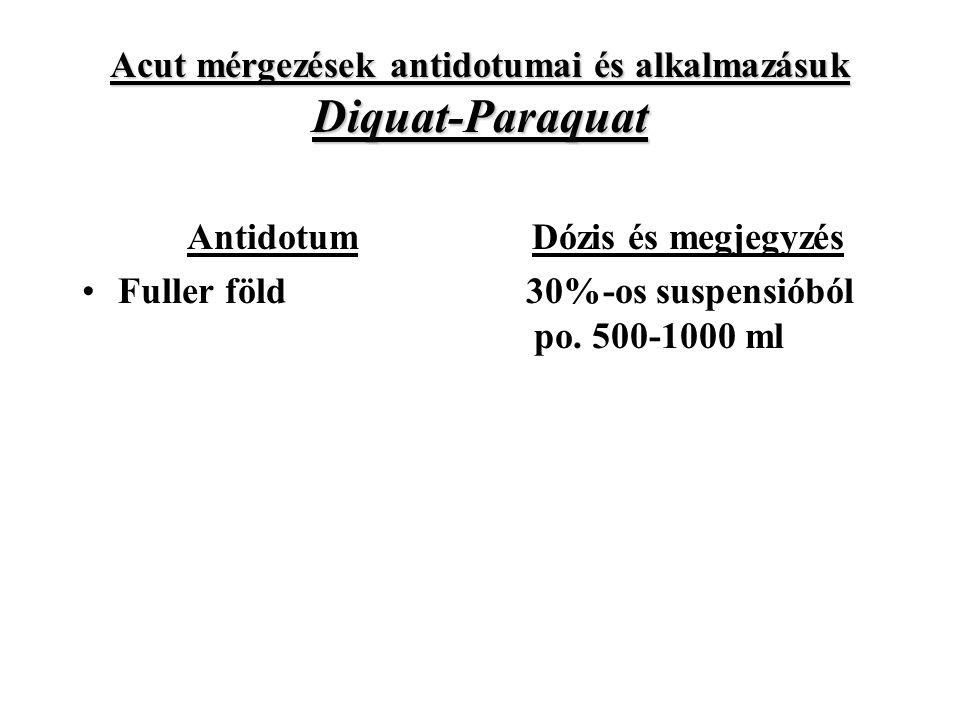Acut mérgezések antidotumai és alkalmazásuk Diquat-Paraquat