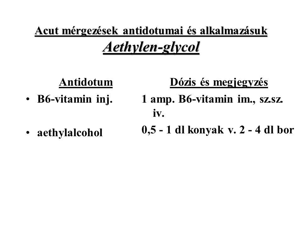 Acut mérgezések antidotumai és alkalmazásuk Aethylen-glycol