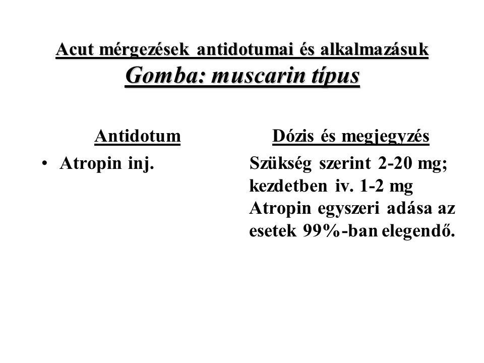 Acut mérgezések antidotumai és alkalmazásuk Gomba: muscarin típus