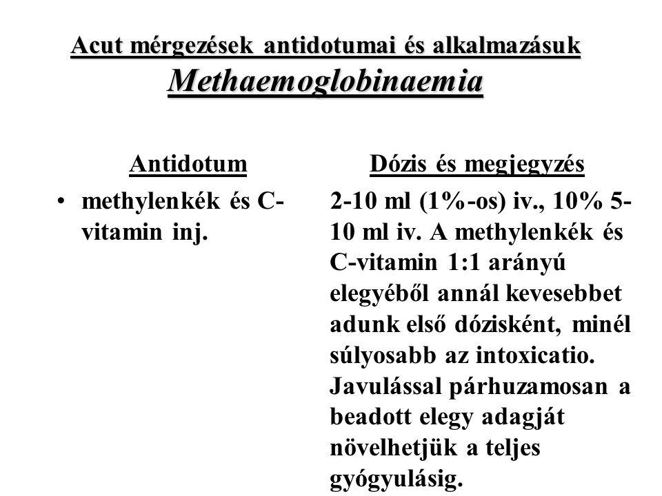 Acut mérgezések antidotumai és alkalmazásuk Methaemoglobinaemia