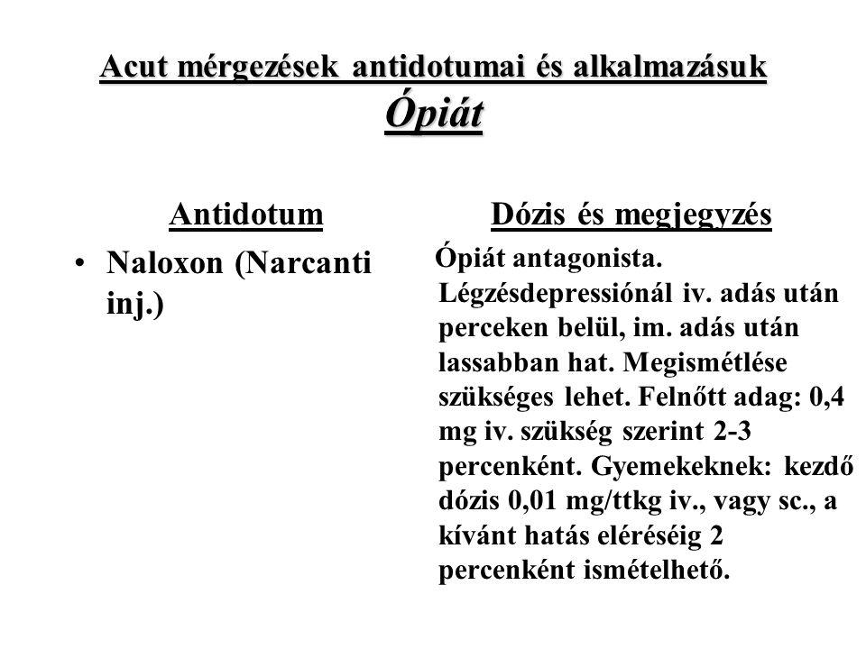 Acut mérgezések antidotumai és alkalmazásuk Ópiát