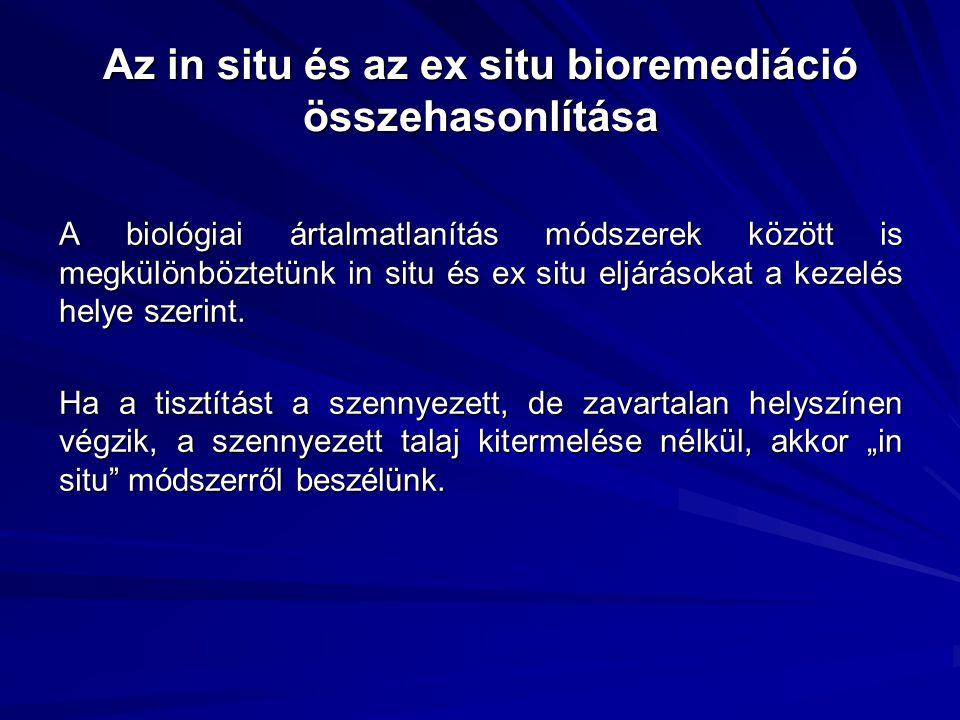 Az in situ és az ex situ bioremediáció összehasonlítása