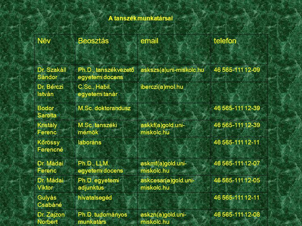 Név Beosztás email telefon A tanszék munkatársai Dr. Szakáll Sándor