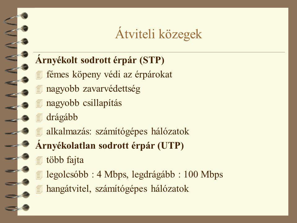 Átviteli közegek Árnyékolt sodrott érpár (STP)